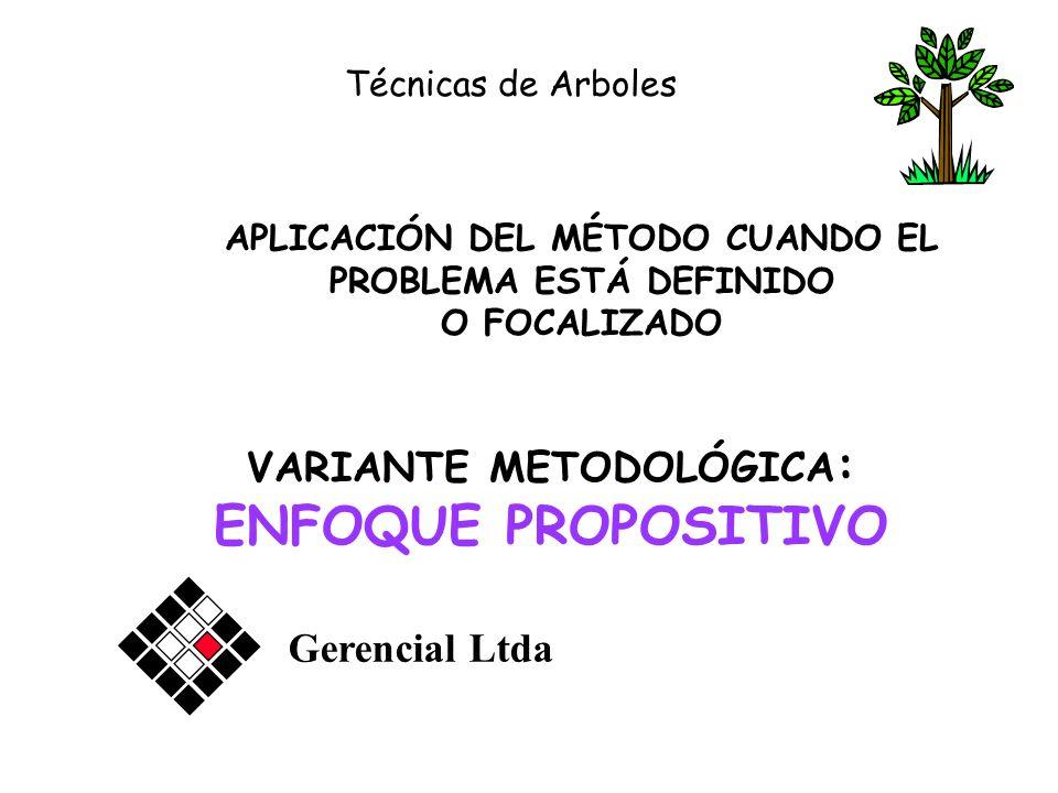 Héctor Sanín Angel Identificación del Problema Los dos procedimientos no son excluyentes Incluso, se recomienda aplicar la estrategia del segundo para