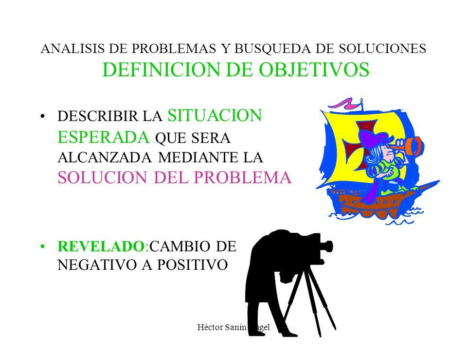 Héctor Sanín Angel ANALISIS DE PROBLEMAS Y BUSQUEDA DE SOLUCIONES DETERMINACION DE CAUSAS Problema central Efectos Causas ARBOL DE CAUSAS - EFECTOS FR