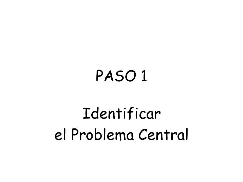 Héctor Sanín Angel APLICACIÓN DEL MÉTODO CUANDO EL PROBLEMA ESTÁ FOCALIZADO VARIANTE METODOLÓGICA Enfoque propositivo Resumen de pasos 1. Identificar