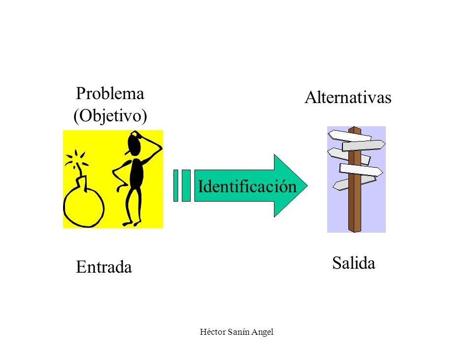 Técnicas de Arboles Gerencial Ltda APLICACIÓN DEL MÉTODO CUANDO EL PROBLEMA ESTÁ DEFINIDO O FOCALIZADO EL ENFOQUE PROPOSITIVO es la combinación de dos