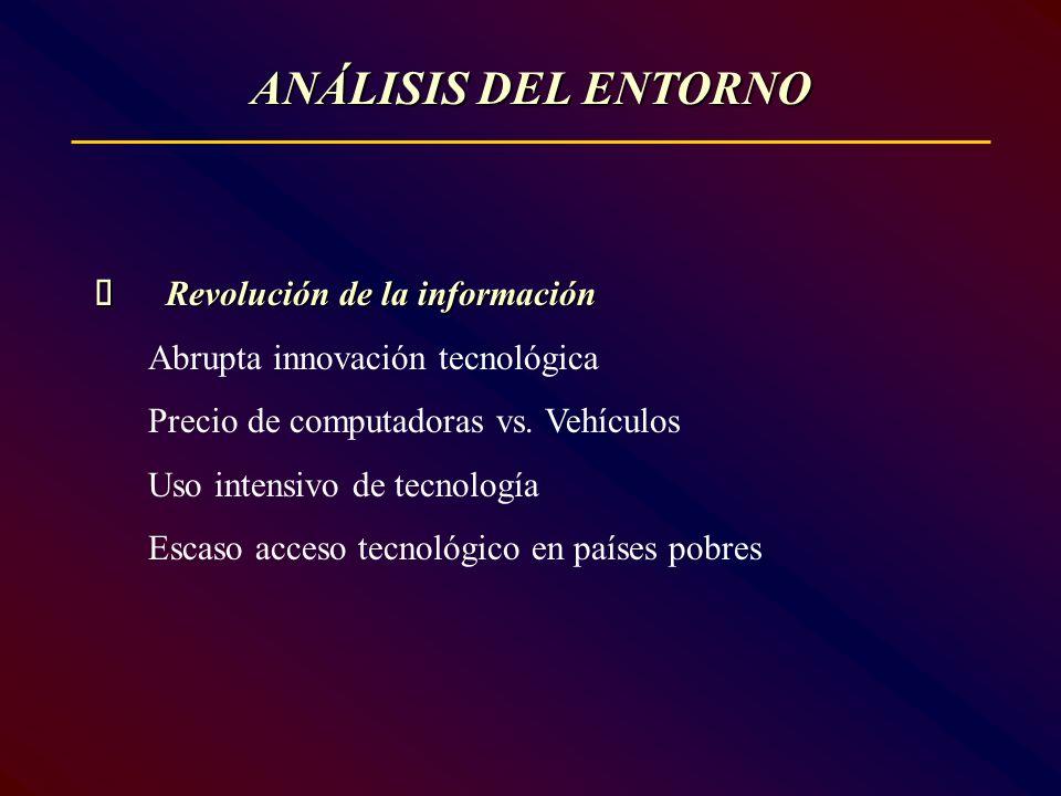 Revolución de la información Revolución de la información Abrupta innovación tecnológica Precio de computadoras vs. Vehículos Uso intensivo de tecnolo