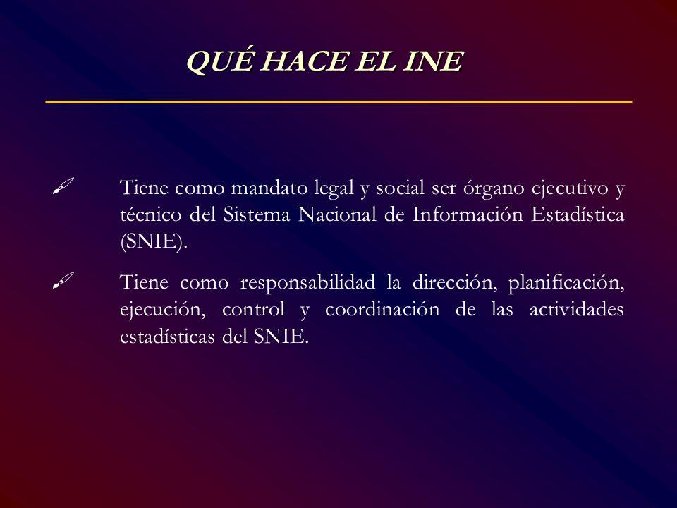 QUÉ HACE EL INE Tiene como mandato legal y social ser órgano ejecutivo y técnico del Sistema Nacional de Información Estadística (SNIE). Tiene como re