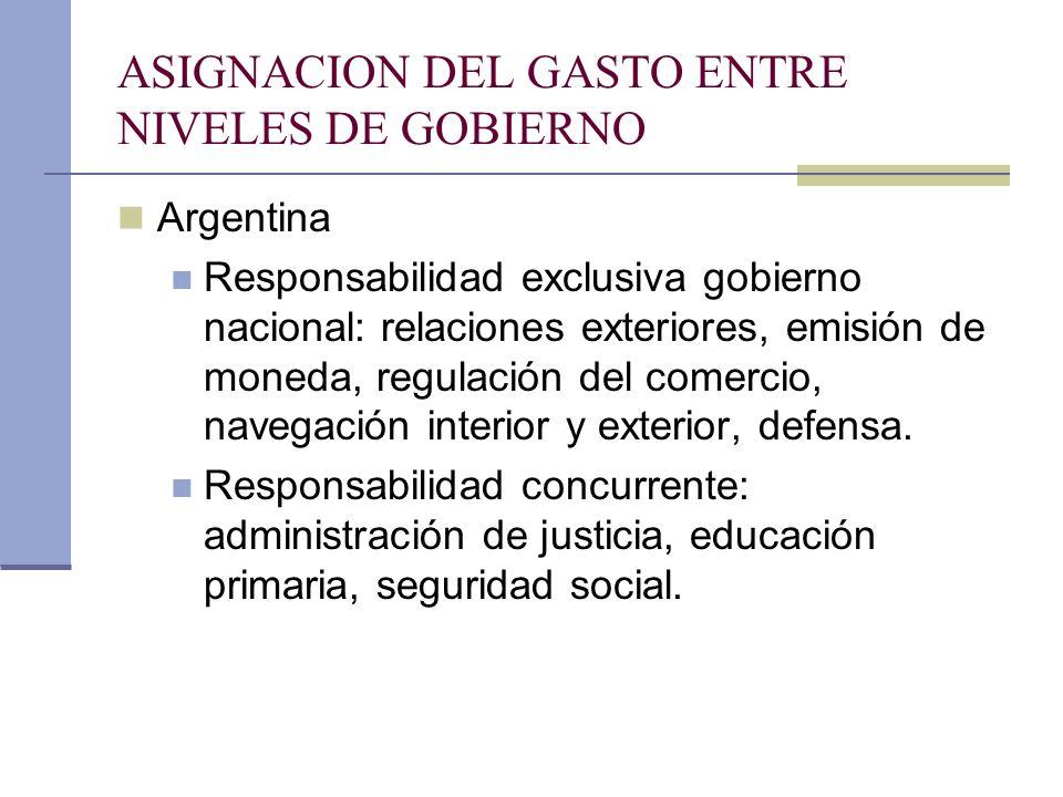 ASIGNACION DEL GASTO ENTRE NIVELES DE GOBIERNO Argentina Responsabilidad exclusiva gobierno nacional: relaciones exteriores, emisión de moneda, regula