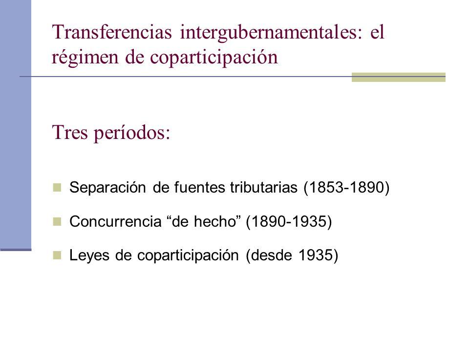 Transferencias intergubernamentales: el régimen de coparticipación Tres períodos: Separación de fuentes tributarias (1853-1890) Concurrencia de hecho
