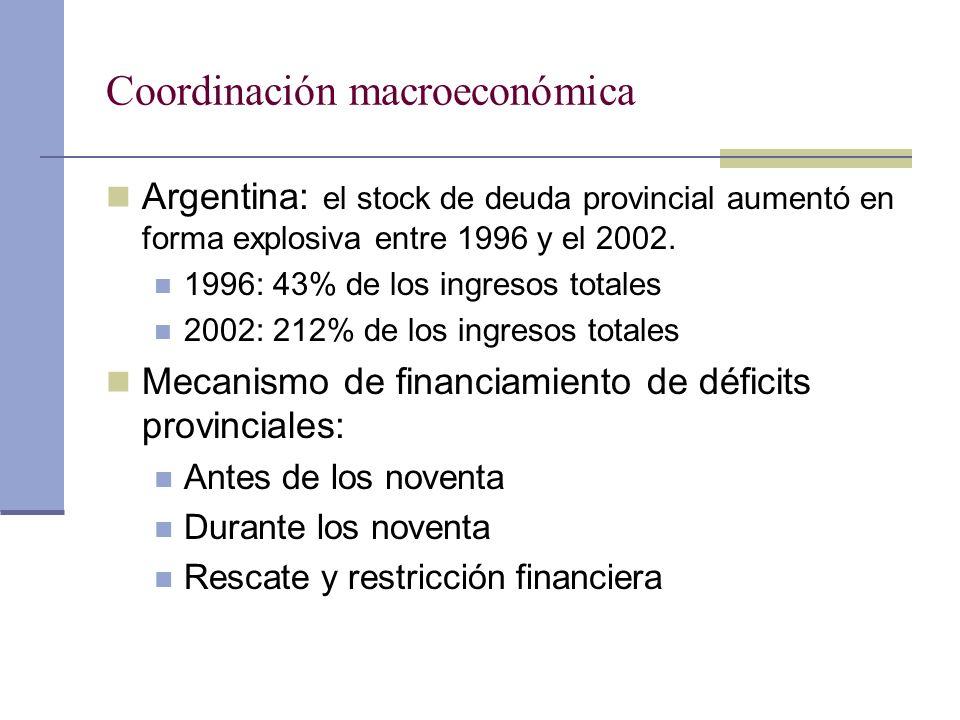 Coordinación macroeconómica Argentina: el stock de deuda provincial aumentó en forma explosiva entre 1996 y el 2002. 1996: 43% de los ingresos totales