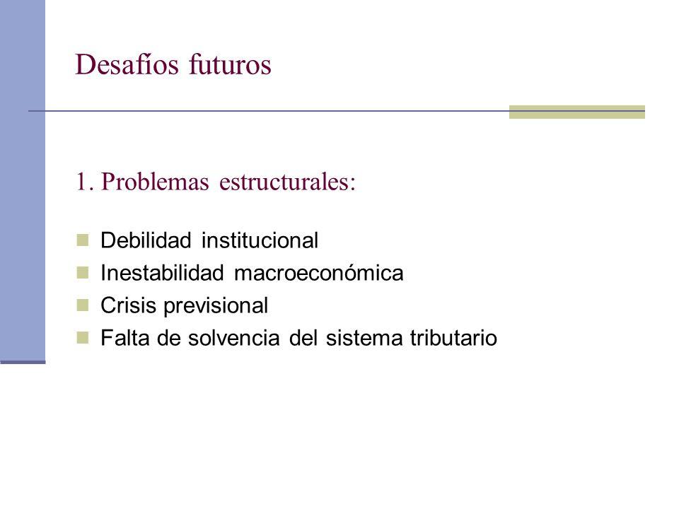 Desafíos futuros 1. Problemas estructurales: Debilidad institucional Inestabilidad macroeconómica Crisis previsional Falta de solvencia del sistema tr