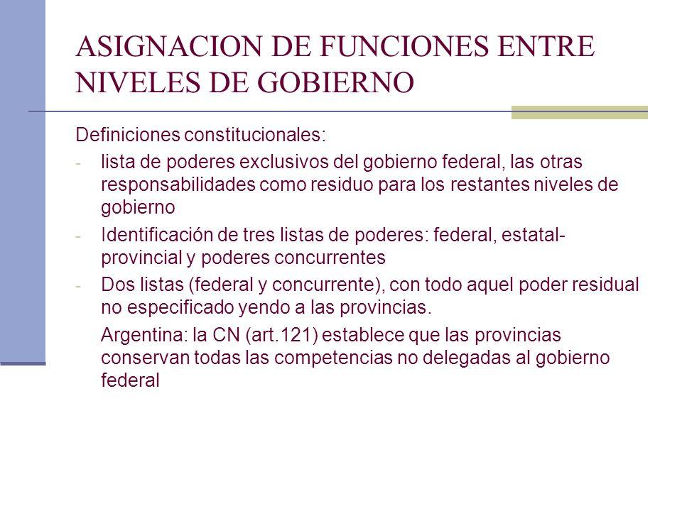 ASIGNACION DE FUNCIONES ENTRE NIVELES DE GOBIERNO Definiciones constitucionales: - lista de poderes exclusivos del gobierno federal, las otras respons