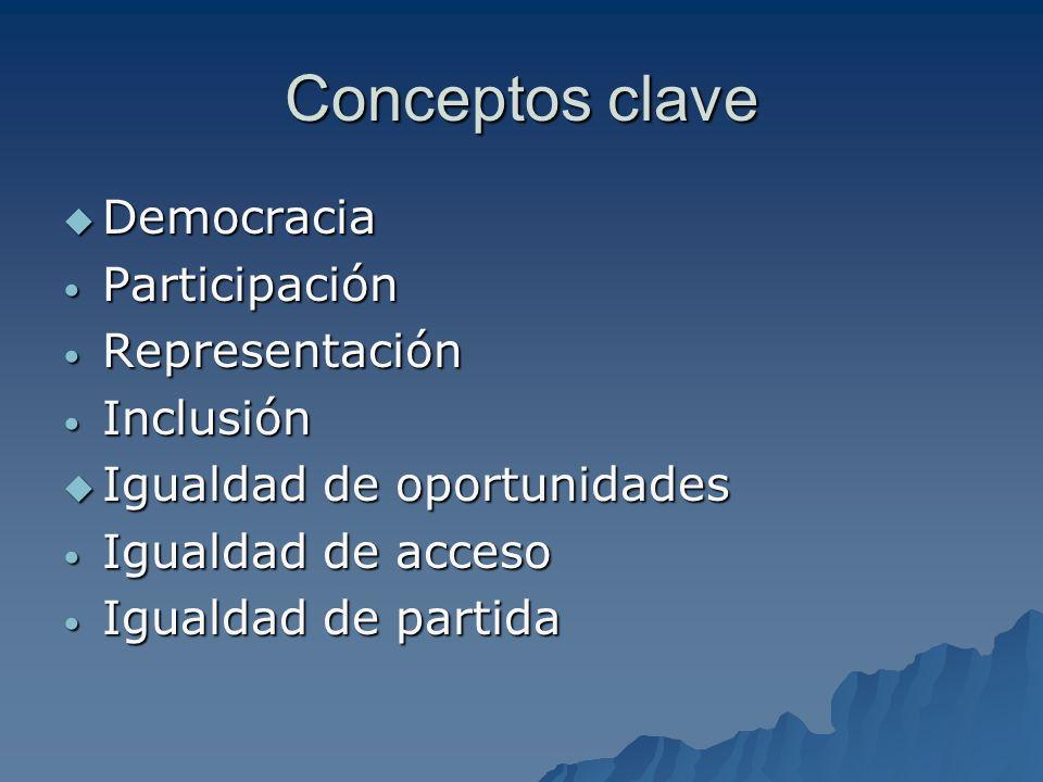 Conceptos clave Democracia Democracia Participación Participación Representación Representación Inclusión Inclusión Igualdad de oportunidades Igualdad