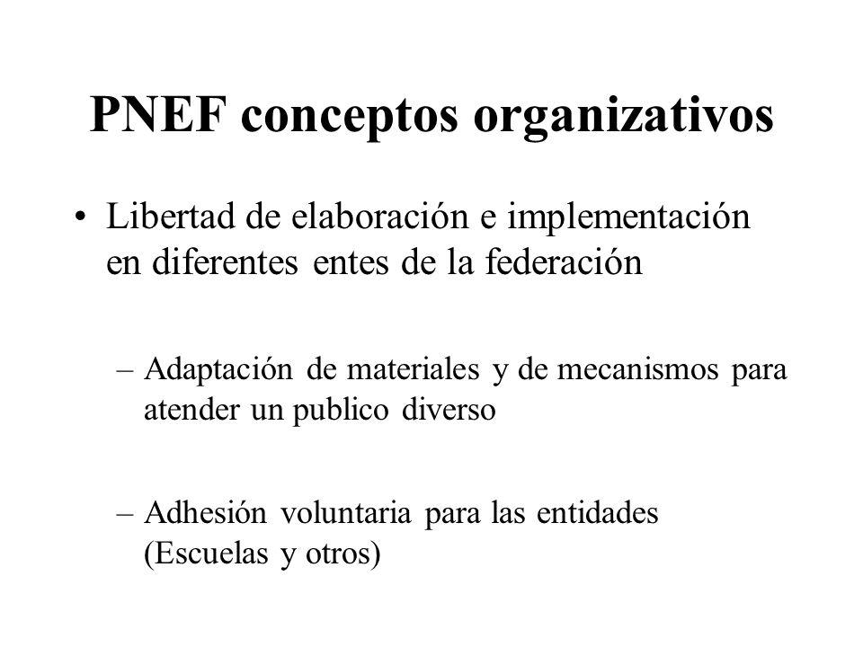 PNEF conceptos organizativos Libertad de elaboración e implementación en diferentes entes de la federación –Adaptación de materiales y de mecanismos para atender un publico diverso –Adhesión voluntaria para las entidades (Escuelas y otros)