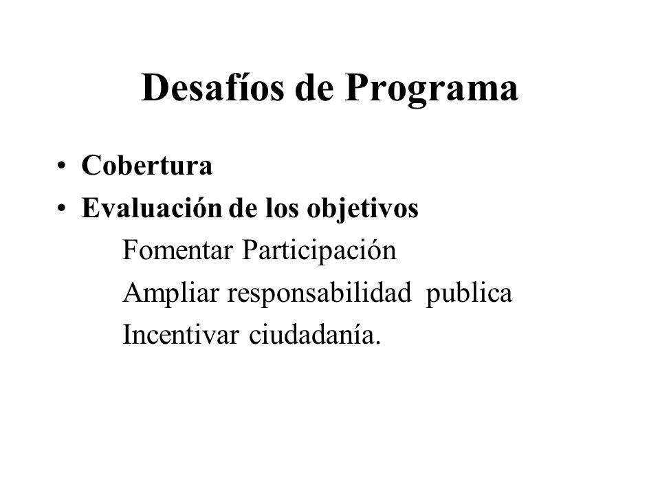 Desafíos de Programa Cobertura Evaluación de los objetivos Fomentar Participación Ampliar responsabilidad publica Incentivar ciudadanía.