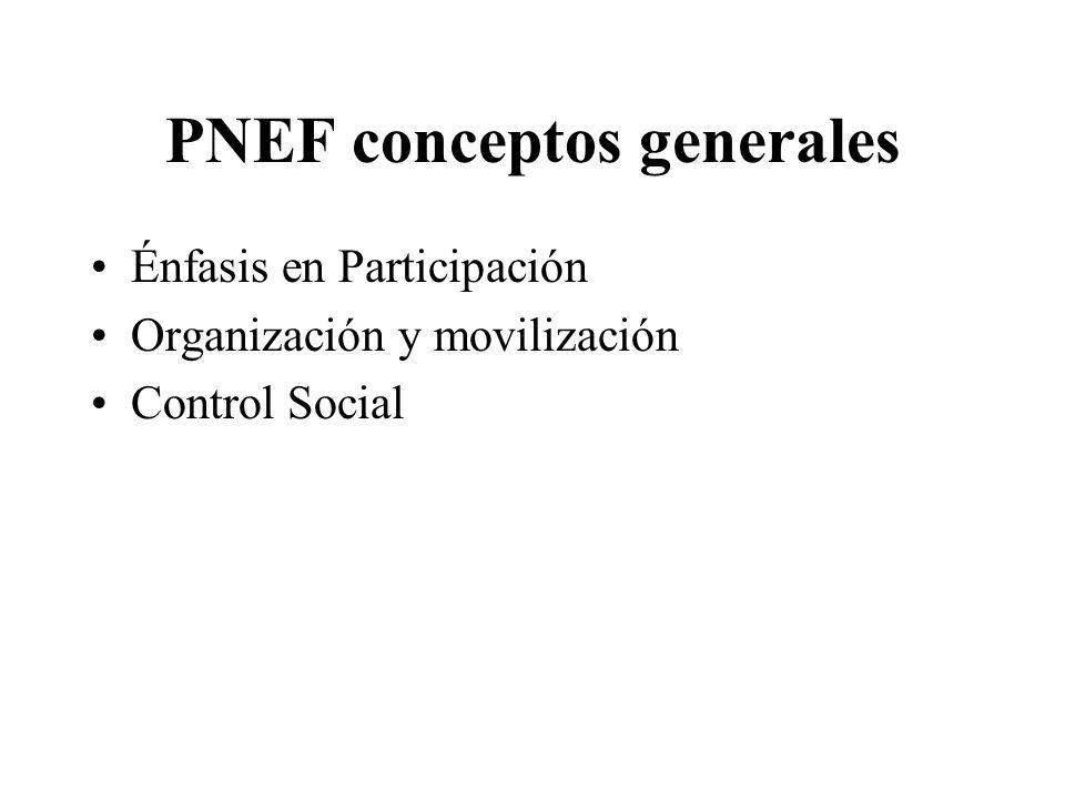 PNEF conceptos generales Énfasis en Participación Organización y movilización Control Social