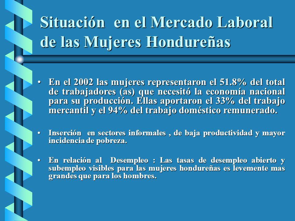 Situación en el Mercado Laboral de las Mujeres Hondureñas En el 2002 las mujeres representaron el 51.8% del total de trabajadores (as) que necesitó la