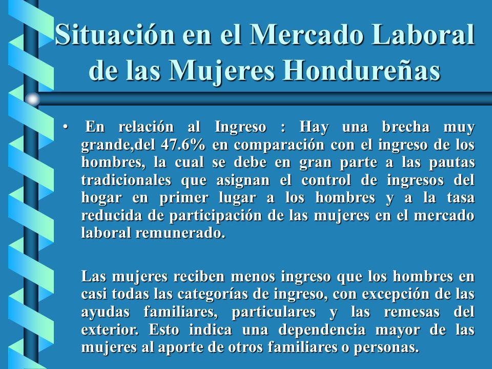 Situación en el Mercado Laboral de las Mujeres Hondureñas En relación al Ingreso : Hay una brecha muy grande,del 47.6% en comparación con el ingreso d