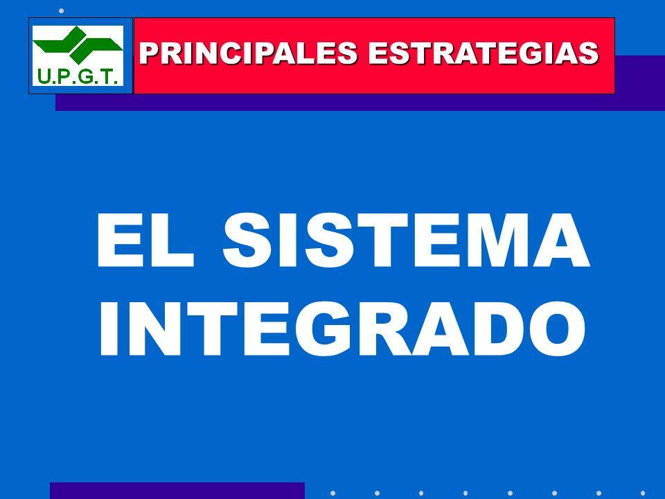 EL SISTEMA INTEGRADO PRINCIPALES ESTRATEGIAS