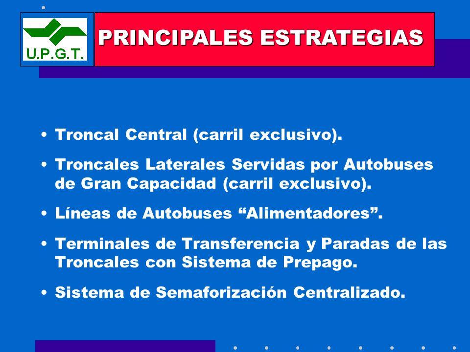 EL SISTEMA INTEGRADO Troncal Central (carril exclusivo). Troncales Laterales Servidas por Autobuses de Gran Capacidad (carril exclusivo). Líneas de Au