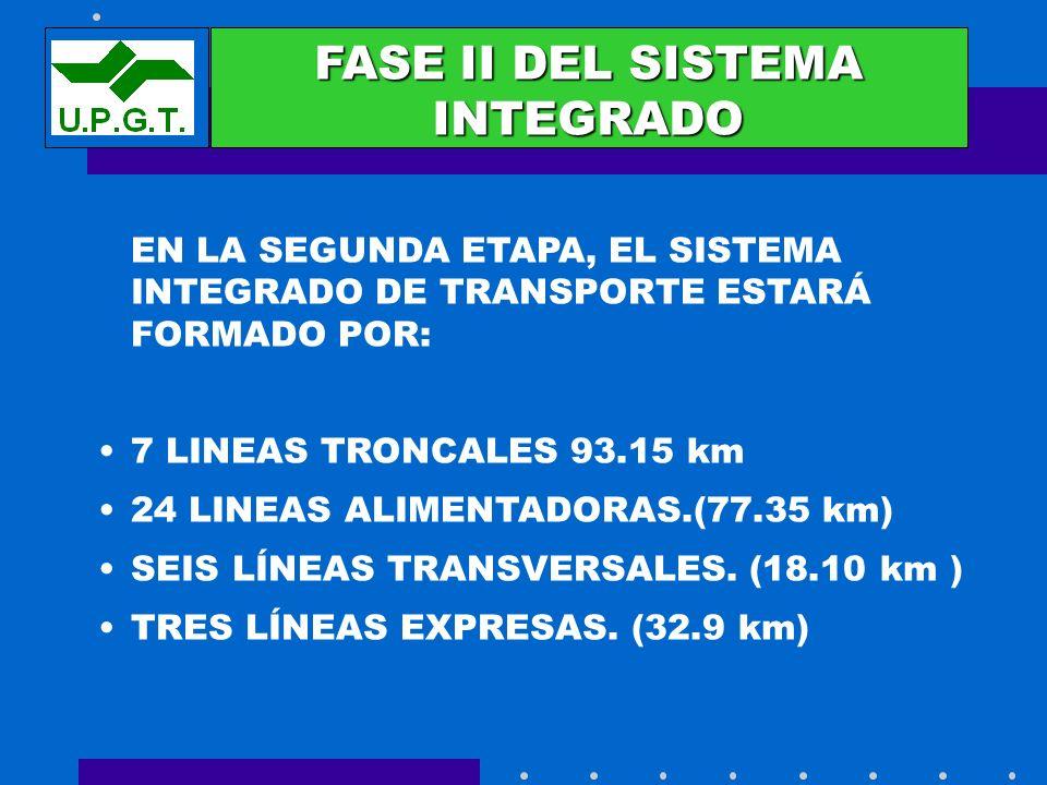 SISTEMA INTEGRADO FASE II DEL SISTEMA INTEGRADO EN LA SEGUNDA ETAPA, EL SISTEMA INTEGRADO DE TRANSPORTE ESTARÁ FORMADO POR: 7 LINEAS TRONCALES 93.15 k
