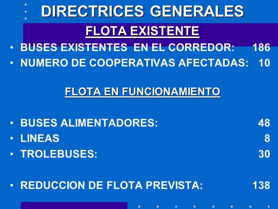 DIRECTRICES GENERALES FLOTA EXISTENTE BUSES EXISTENTES EN EL CORREDOR: 186 NUMERO DE COOPERATIVAS AFECTADAS:10 FLOTA EN FUNCIONAMIENTO BUSES ALIMENTAD