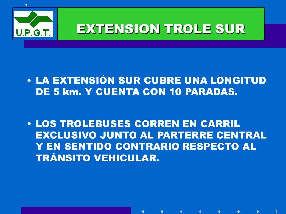 EXTENSIONES EXTENSION TROLE SUR LA EXTENSIÓN SUR CUBRE UNA LONGITUD DE 5 km. Y CUENTA CON 10 PARADAS. LOS TROLEBUSES CORREN EN CARRIL EXCLUSIVO JUNTO