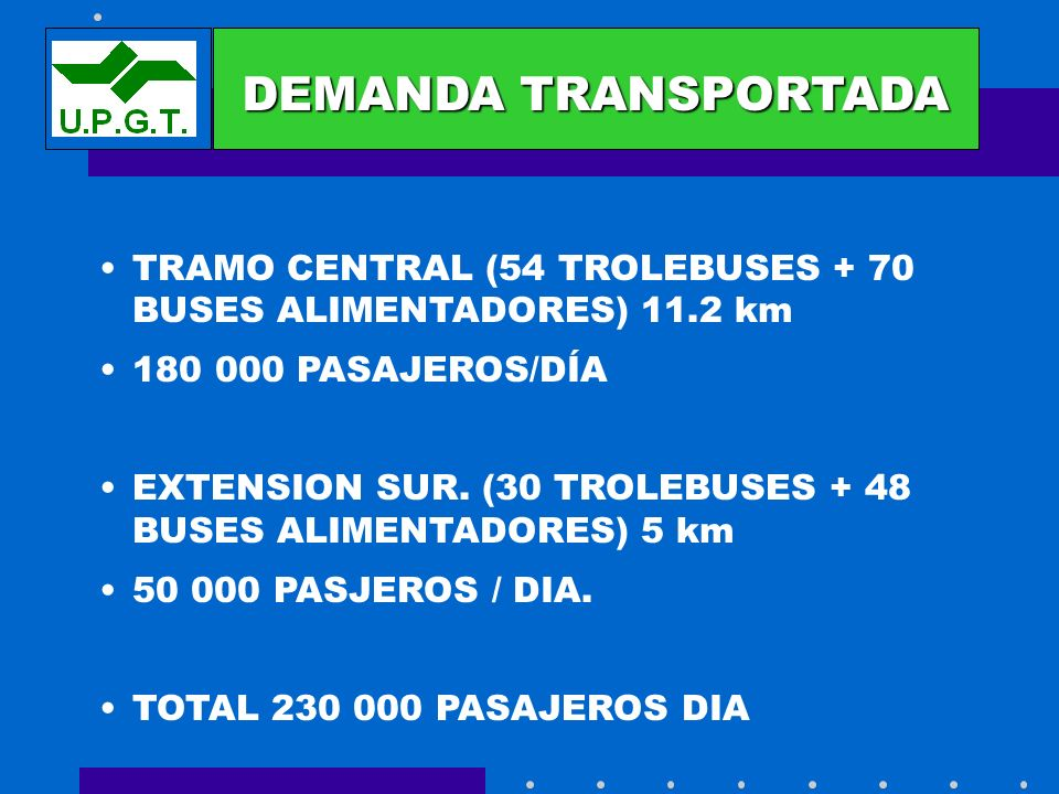 CONVOYES DEMANDA TRANSPORTADA TRAMO CENTRAL (54 TROLEBUSES + 70 BUSES ALIMENTADORES) 11.2 km 180 000 PASAJEROS/DÍA EXTENSION SUR. (30 TROLEBUSES + 48