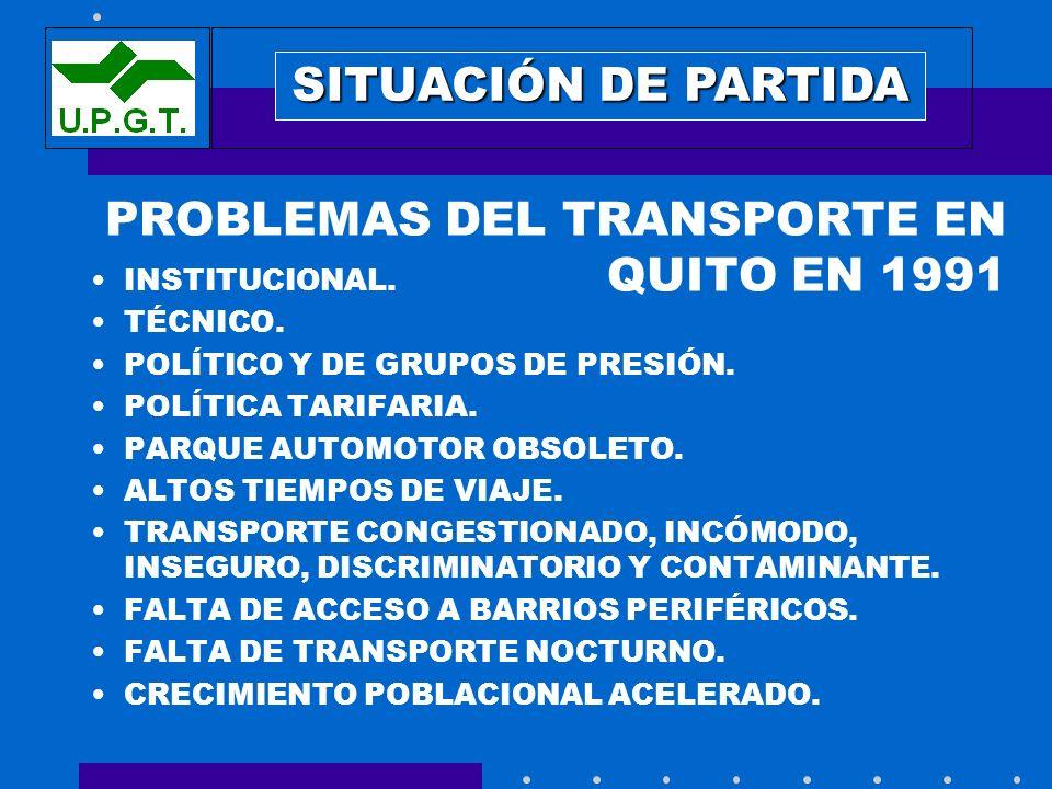 PROBLEMAS DEL TRANSPORTE EN QUITO EN 1991 INSTITUCIONAL. TÉCNICO. POLÍTICO Y DE GRUPOS DE PRESIÓN. POLÍTICA TARIFARIA. PARQUE AUTOMOTOR OBSOLETO. ALTO