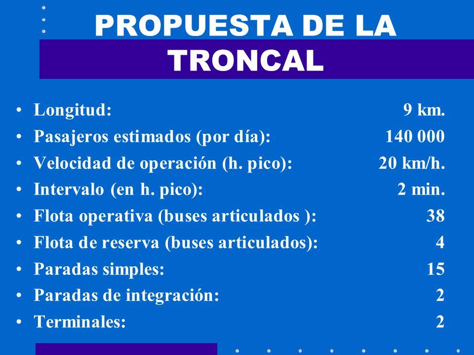 PROPUESTA DE LA TRONCAL Longitud:9 km. Pasajeros estimados (por día):140 000 Velocidad de operación (h. pico):20 km/h. Intervalo (en h. pico): 2 min.