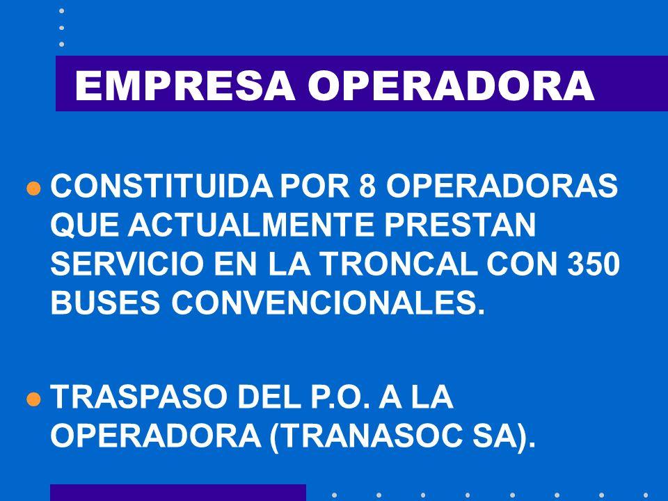 EMPRESA OPERADORA l CONSTITUIDA POR 8 OPERADORAS QUE ACTUALMENTE PRESTAN SERVICIO EN LA TRONCAL CON 350 BUSES CONVENCIONALES. l TRASPASO DEL P.O. A LA
