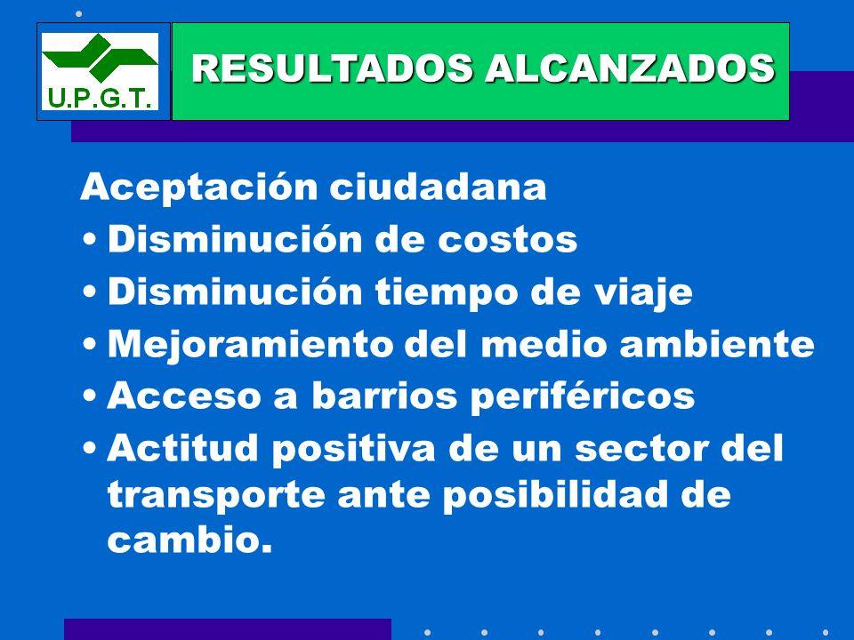 Resultados alcanzados Aceptación ciudadana Disminución de costos Disminución tiempo de viaje Mejoramiento del medio ambiente Acceso a barrios periféri