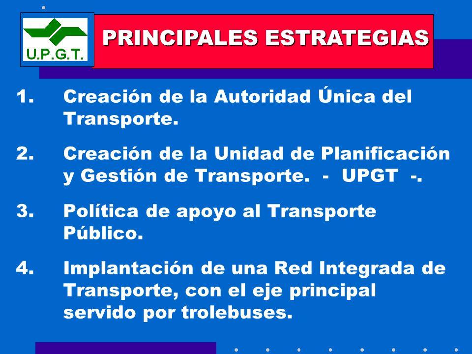 PRINCIPALES ESTRATEGIAS 1.Creación de la Autoridad Única del Transporte. 2.Creación de la Unidad de Planificación y Gestión de Transporte. - UPGT -. 3