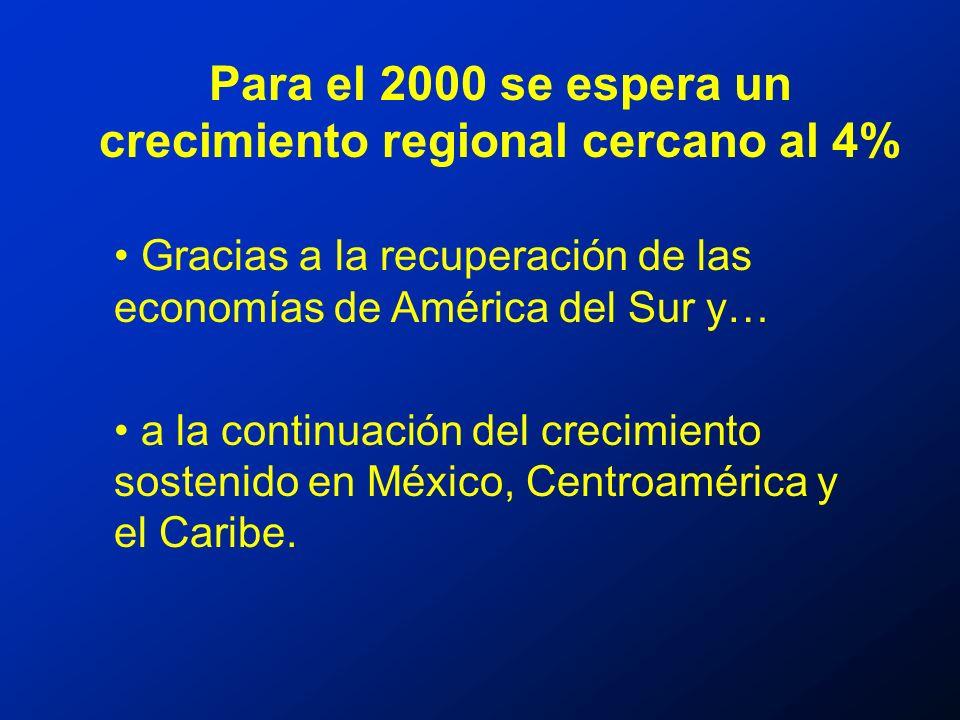 Gracias a la recuperación de las economías de América del Sur y… a la continuación del crecimiento sostenido en México, Centroamérica y el Caribe.
