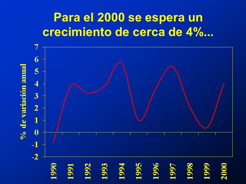 Para el 2000 se espera un crecimiento de cerca de 4%...