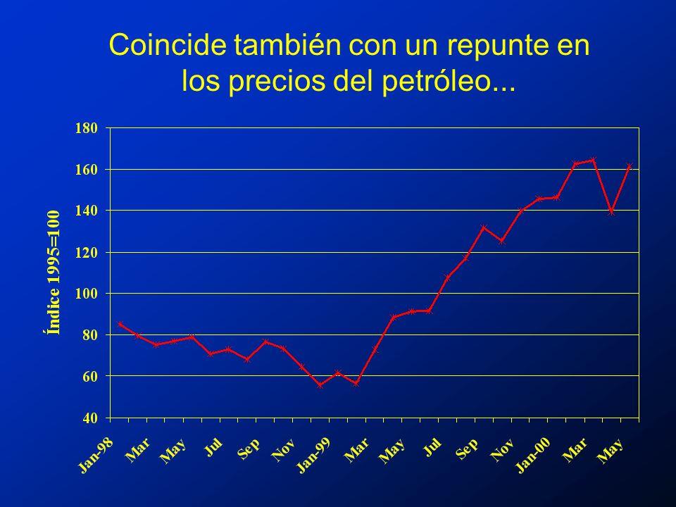 Coincide también con un repunte en los precios del petróleo...