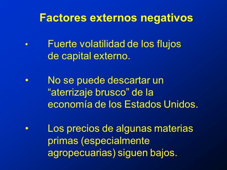 Factores externos negativos Fuerte volatilidad de los flujos de capital externo.