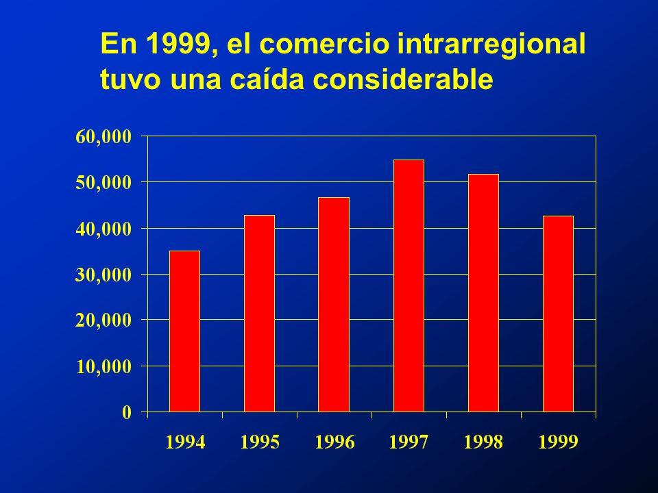 En 1999, el comercio intrarregional tuvo una caída considerable