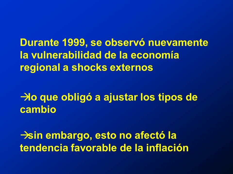Durante 1999, se observó nuevamente la vulnerabilidad de la economía regional a shocks externos lo que obligó a ajustar los tipos de cambio sin embargo, esto no afectó la tendencia favorable de la inflación