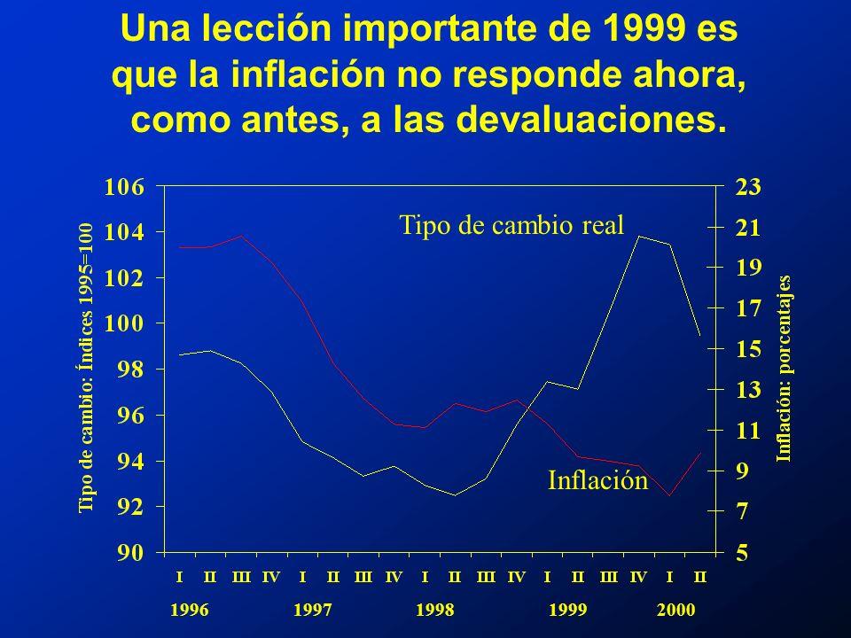 QUÉ FACTORES PODRÍAN PONER EN RIESGO EL ESCENARIO DEL 2000.