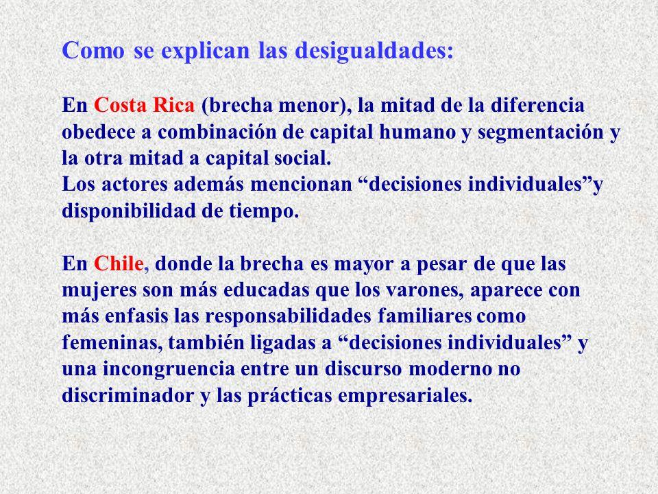 Como se explican las desigualdades: En Costa Rica (brecha menor), la mitad de la diferencia obedece a combinación de capital humano y segmentación y la otra mitad a capital social.
