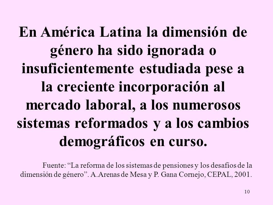 10 En América Latina la dimensión de género ha sido ignorada o insuficientemente estudiada pese a la creciente incorporación al mercado laboral, a los