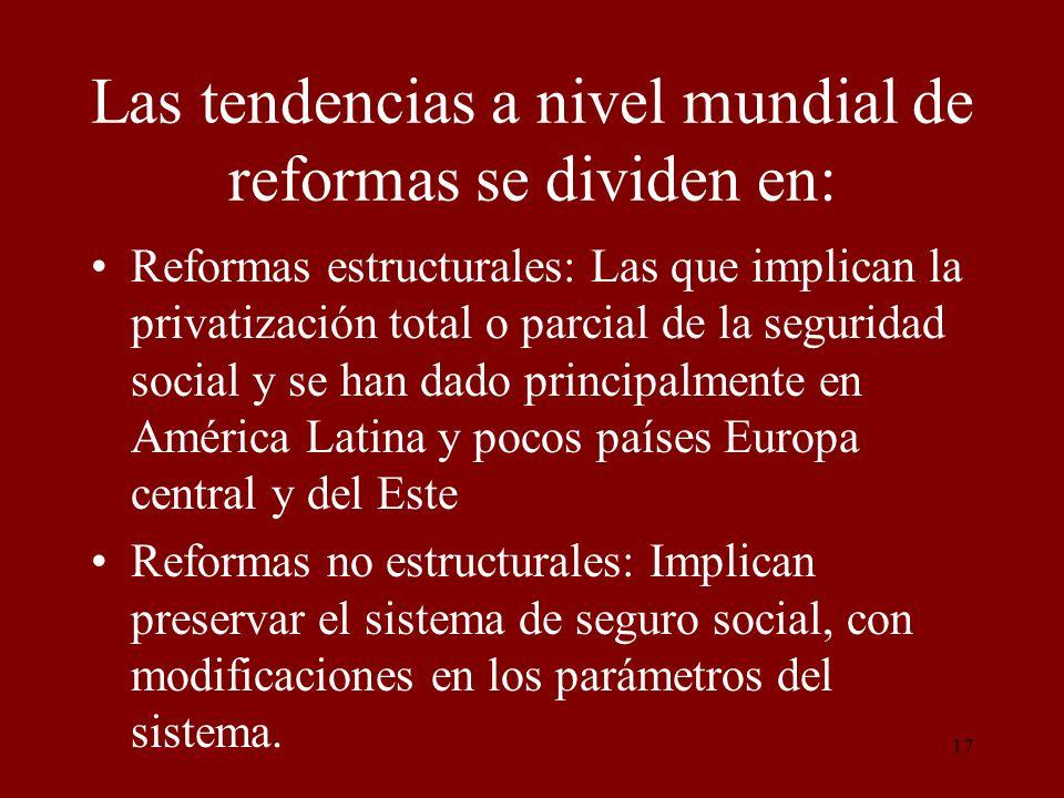 17 Las tendencias a nivel mundial de reformas se dividen en: Reformas estructurales: Las que implican la privatización total o parcial de la seguridad
