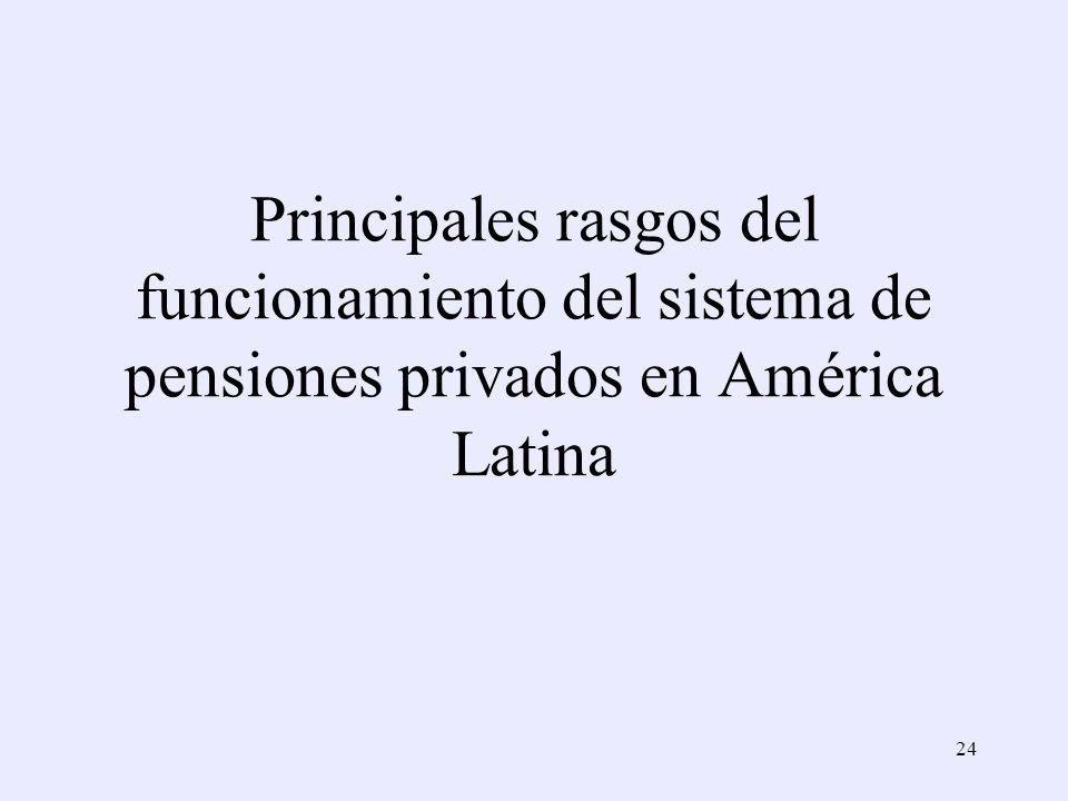 24 Principales rasgos del funcionamiento del sistema de pensiones privados en América Latina