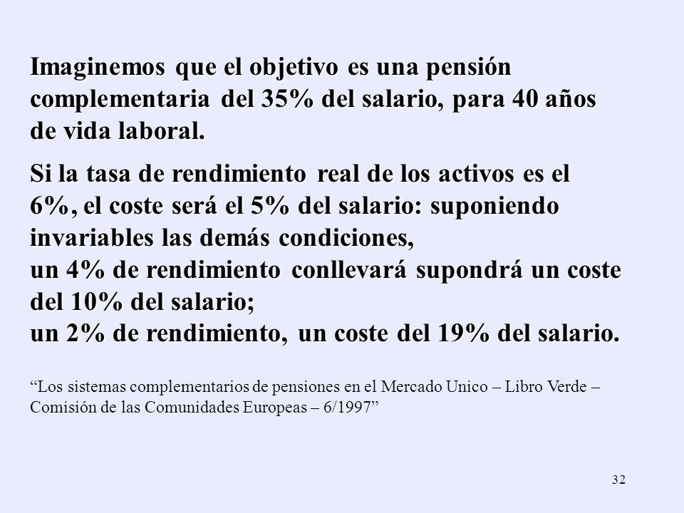 32 Imaginemos que el objetivo es una pensión complementaria del 35% del salario, para 40 años de vida laboral. Si la tasa de rendimiento real de los a