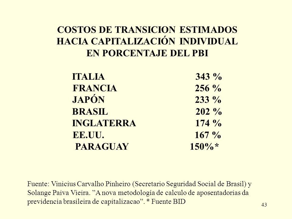 43 COSTOS DE TRANSICION ESTIMADOS HACIA CAPITALIZACIÓN INDIVIDUAL EN PORCENTAJE DEL PBI ITALIA 343 % FRANCIA 256 % JAPÓN 233 % BRASIL 202 % INGLATERRA