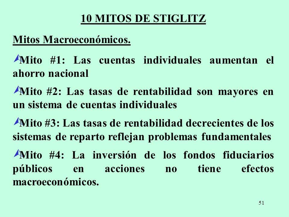 51 10 MITOS DE STIGLITZ Mitos Macroeconómicos. Ù Mito #1: Las cuentas individuales aumentan el ahorro nacional Ù Mito #2: Las tasas de rentabilidad so