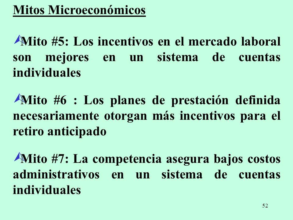 52 Mitos Microeconómicos Ù Mito #5: Los incentivos en el mercado laboral son mejores en un sistema de cuentas individuales Ù Mito #6 : Los planes de p