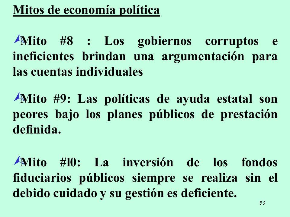 53 Mitos de economía política Ù Mito #8 : Los gobiernos corruptos e ineficientes brindan una argumentación para las cuentas individuales Ù Mito #9: La