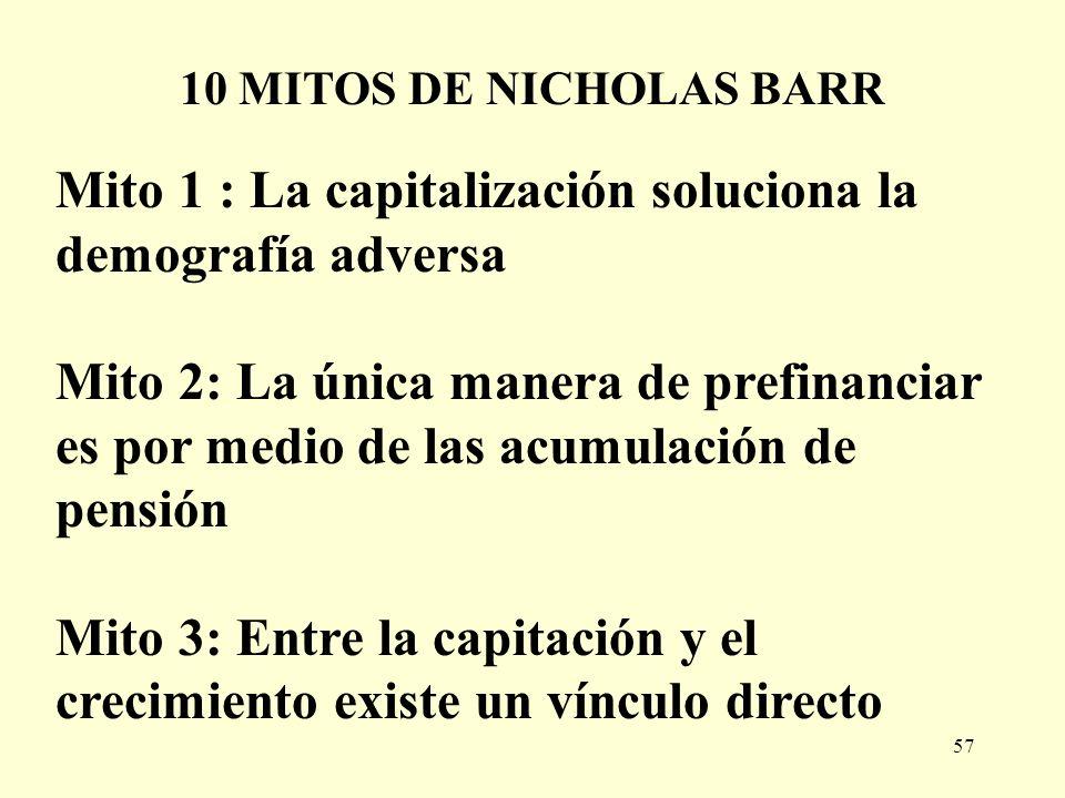 57 10 MITOS DE NICHOLAS BARR Mito 1 : La capitalización soluciona la demografía adversa Mito 2: La única manera de prefinanciar es por medio de las ac