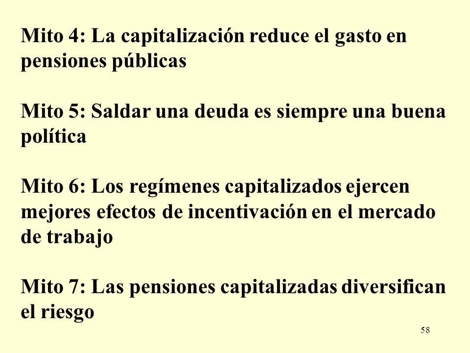 58 Mito 4: La capitalización reduce el gasto en pensiones públicas Mito 5: Saldar una deuda es siempre una buena política Mito 6: Los regímenes capita