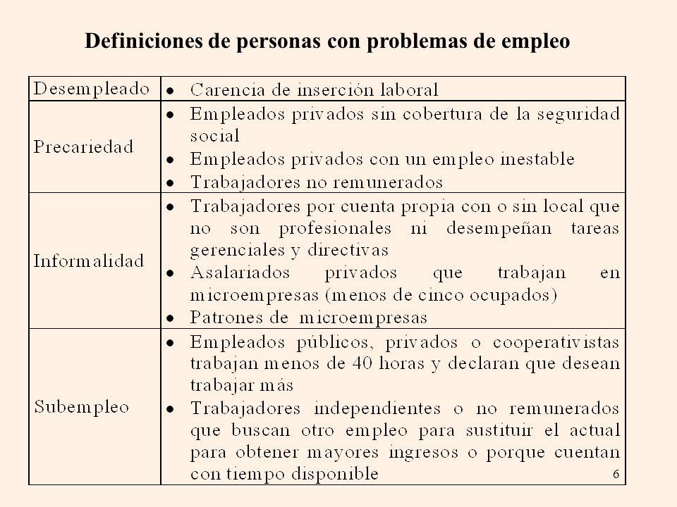 6 Definiciones de personas con problemas de empleo