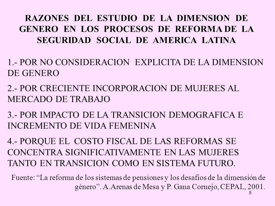 8 RAZONES DEL ESTUDIO DE LA DIMENSION DE GENERO EN LOS PROCESOS DE REFORMA DE LA SEGURIDAD SOCIAL DE AMERICA LATINA 1.- POR NO CONSIDERACION EXPLICITA
