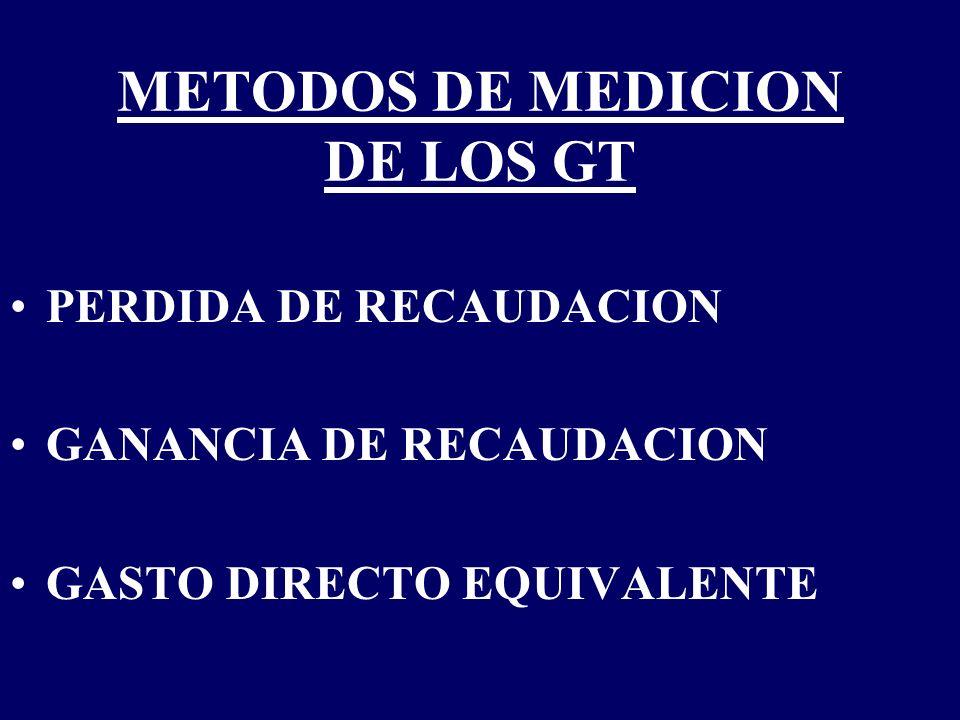 METODOS DE MEDICION DE LOS GT PERDIDA DE RECAUDACION GANANCIA DE RECAUDACION GASTO DIRECTO EQUIVALENTE
