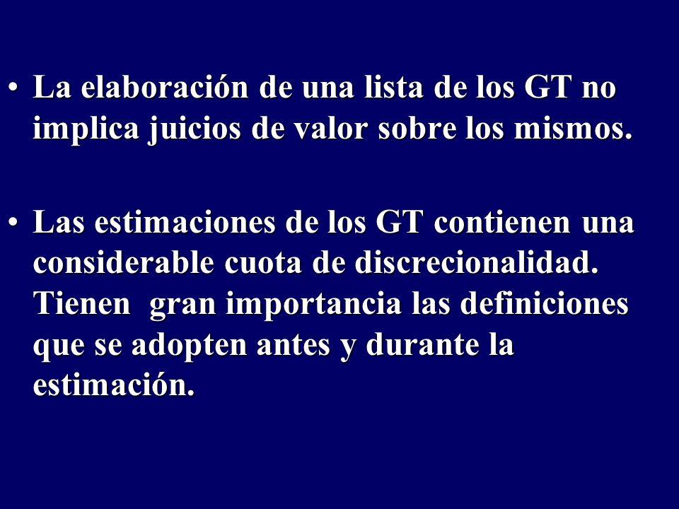 La elaboración de una lista de los GT no implica juicios de valor sobre los mismos.La elaboración de una lista de los GT no implica juicios de valor s
